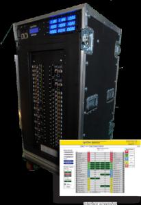 Lyntec Mobile Power Solutions